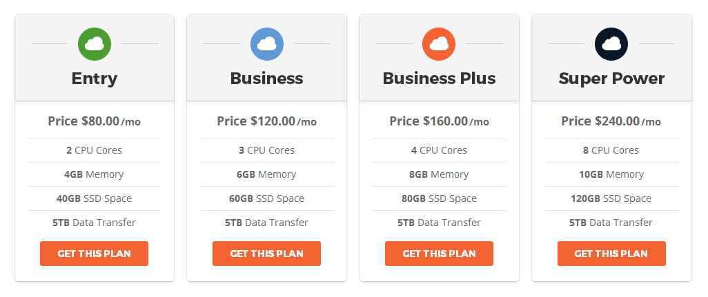 Siteground Cloud Hosting Plans